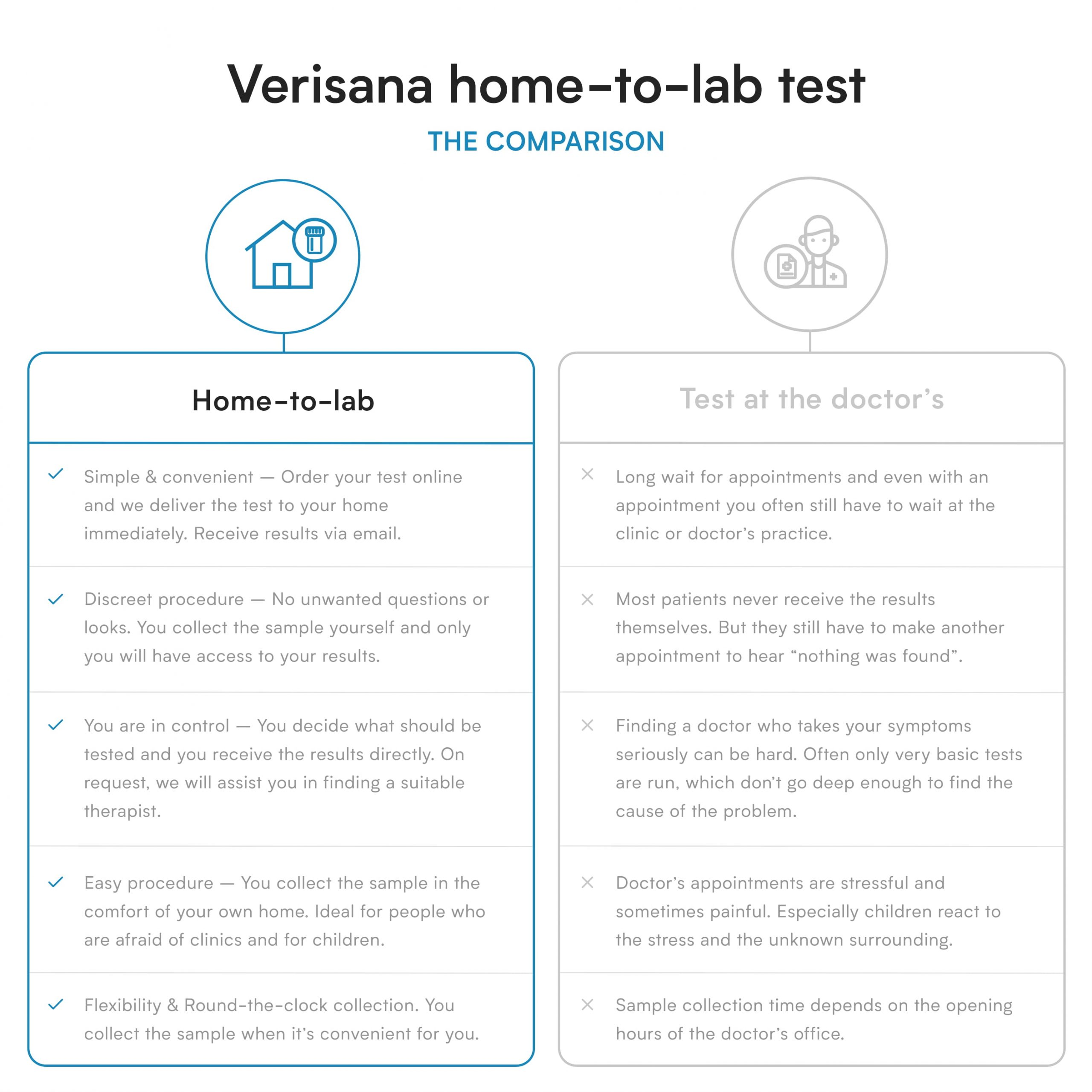 infographic home-to-lab EN