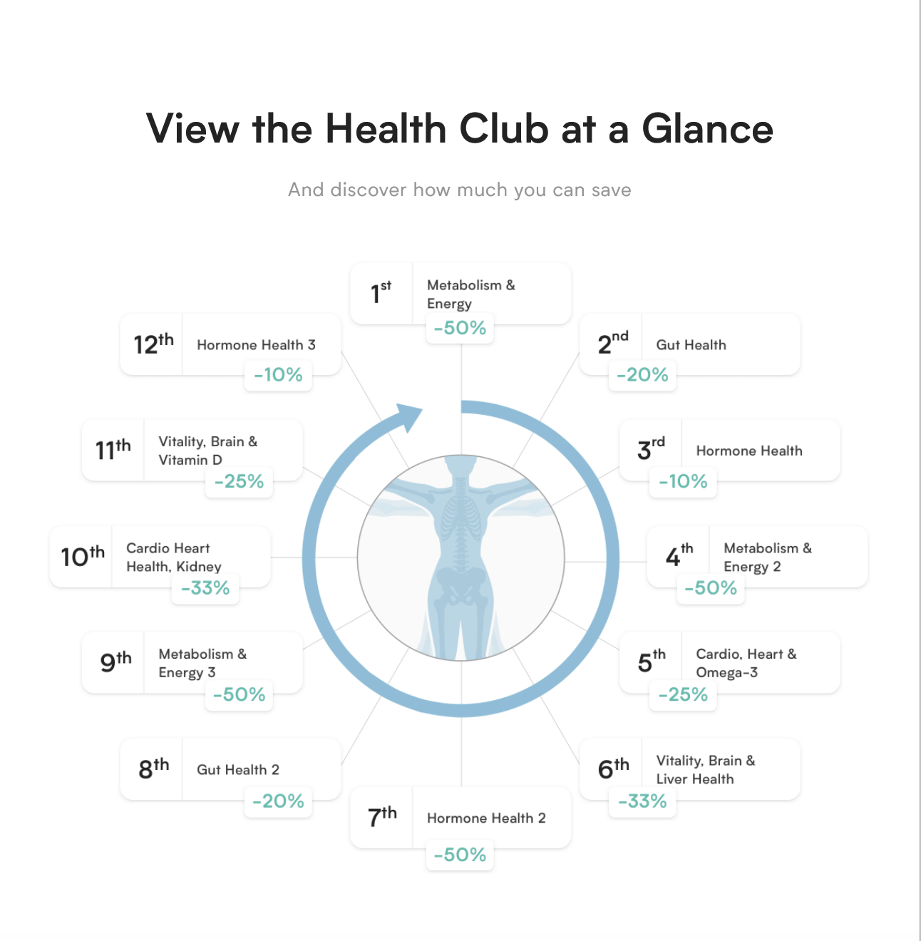Health Club Month-by-Month Overview - T